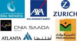 Petite forme pour les assurances en 2012