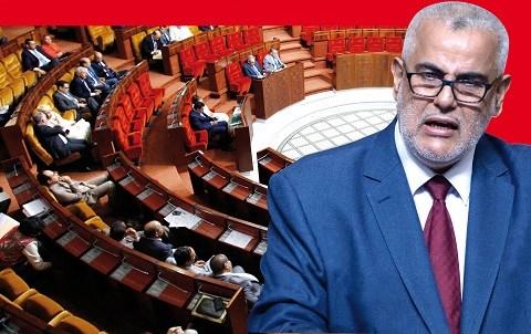 Benkirane parlement maroc