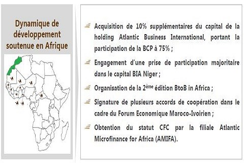 Afrique subsaharienne