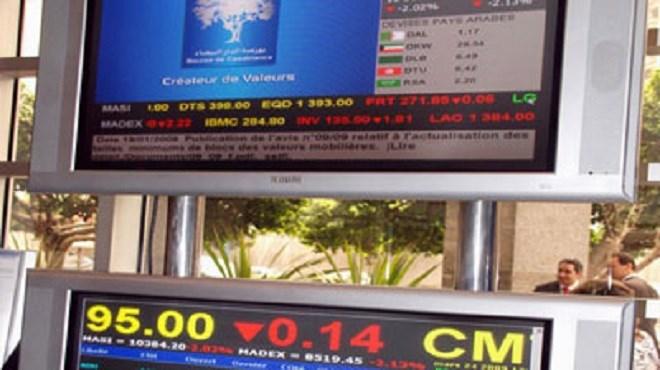 Les valeurs sûres de la Bourse de Casablanca