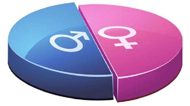 Egalité hommes/femmes : La campagne «3lach la» lancée à Rabat