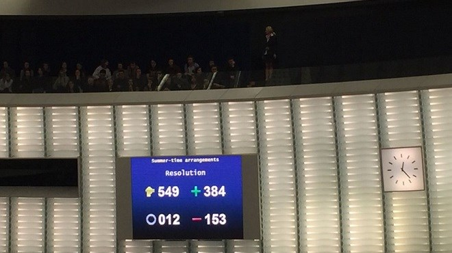 Heure d'été : le Parlement de l'UE demande son abandon