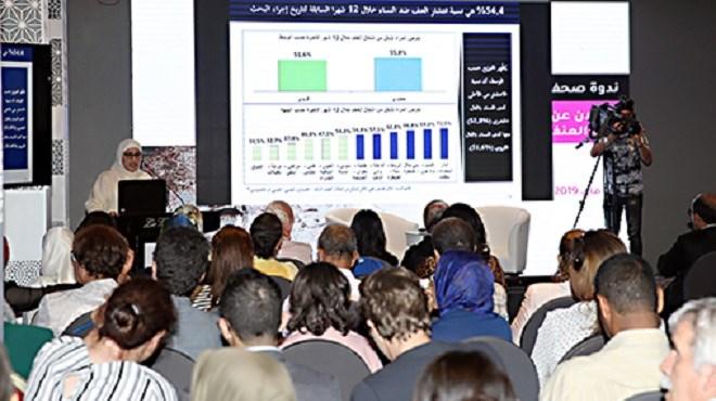 Maroc : Le taux de prévalence de la violence à l'égard des femmes estimé à 54,4%