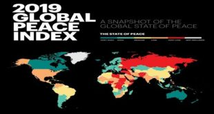 Global Peace Index : Le Maroc gagne 9 places