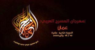 Théâtre : Trois pièces marocaines en Jordanie