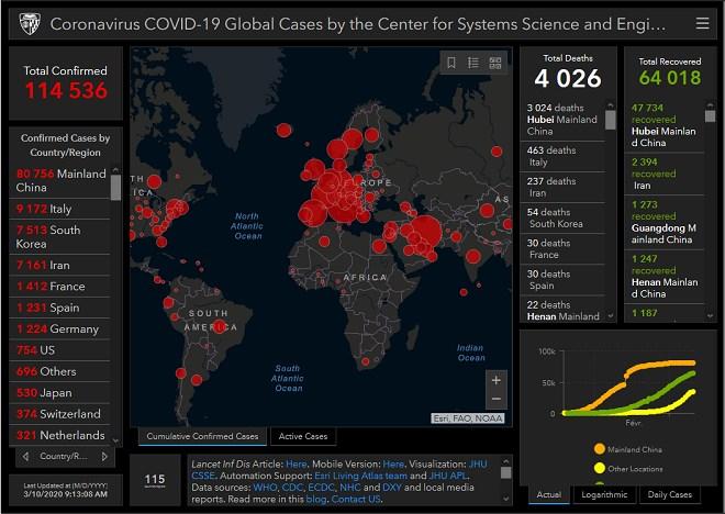 Coronavirus : Toute l'Italie confinée, plus de 4.000 morts à travers le monde
