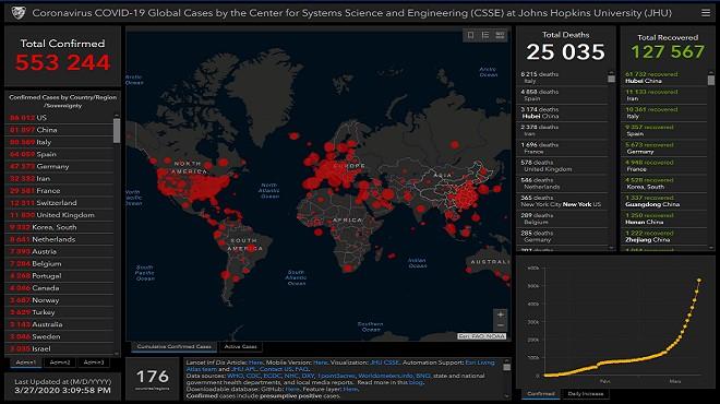 Covid-19 : La pandémie dans le monde en chiffres