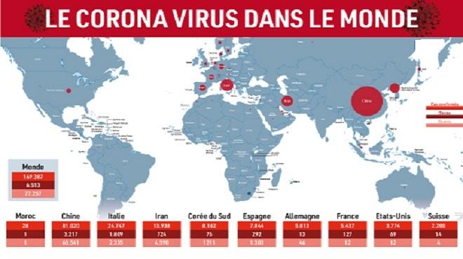 La Pandémie du COVID-19 dans le Monde en chiffres
