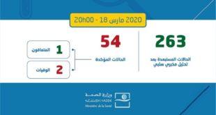 COVID-19 : Le nombre de cas au Maroc positifs passe à 54