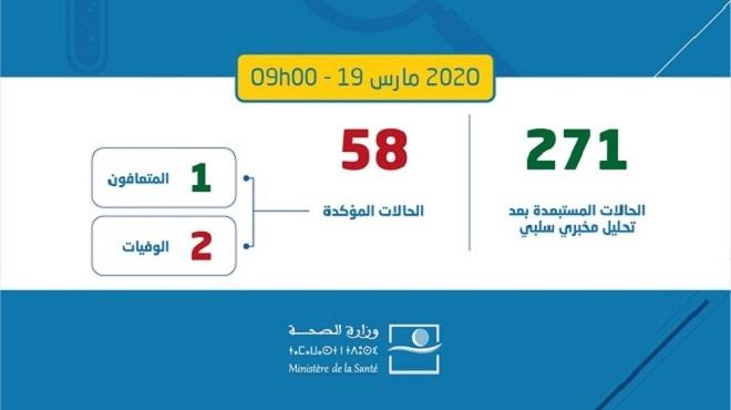 COVID-19 : Le Maroc annonce 4 nouveaux cas, le bilan passe à 58