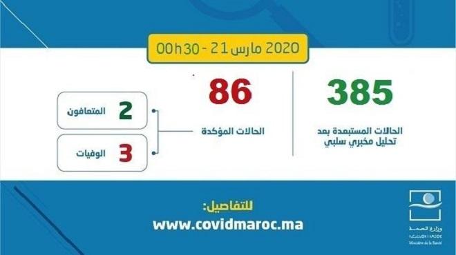 COVID-19 : Sept nouveaux cas confirmés au Maroc, 86 au total