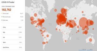 Pandémie mondiale/ COVID-19 : Préparer le monde de demain