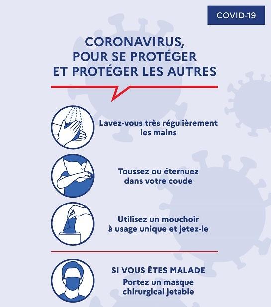 Le Maroc enregistre 13 nouveaux cas d'infection au Covid-19 : Rappel des gestes pour se protéger