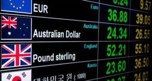 Changes | Le Dirham s'apprécie de 2,61% face à l'Euro