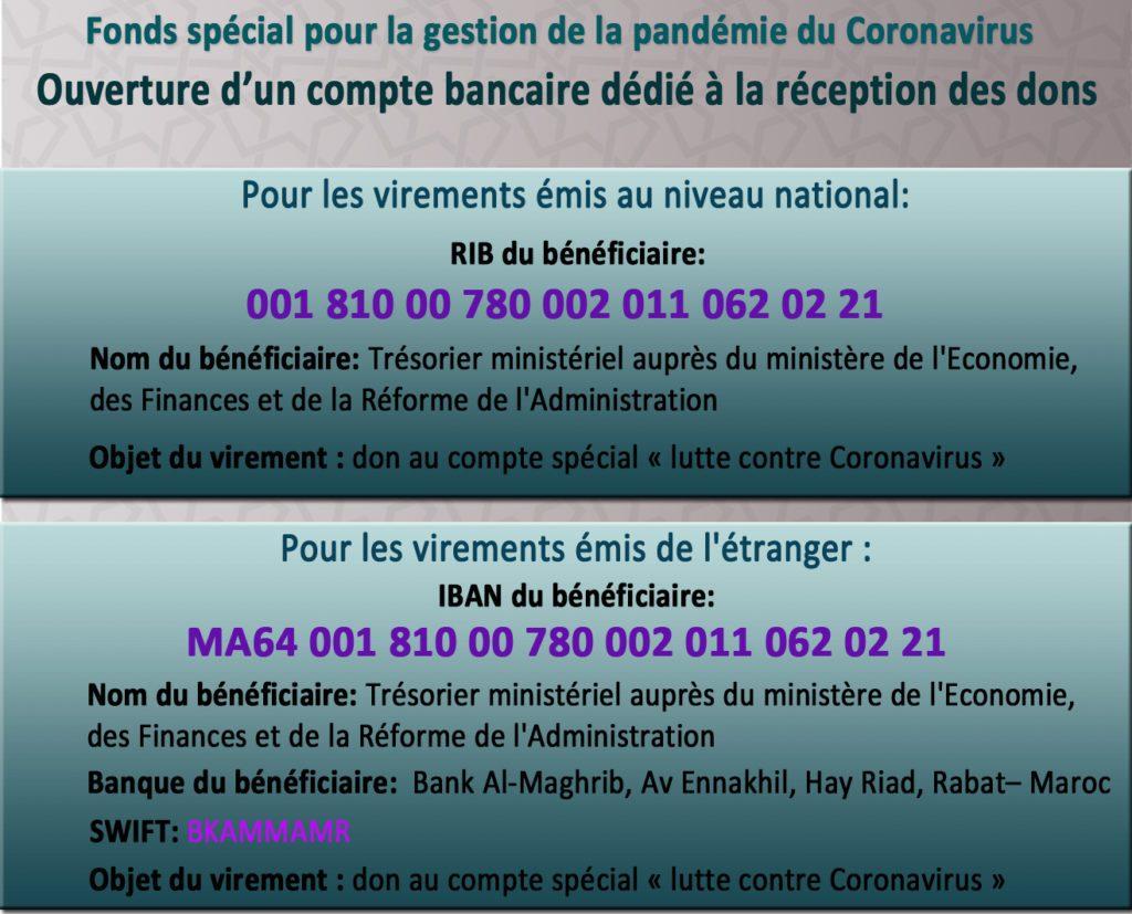 Fonds special/ Covid-19 : La mobilisation continue !