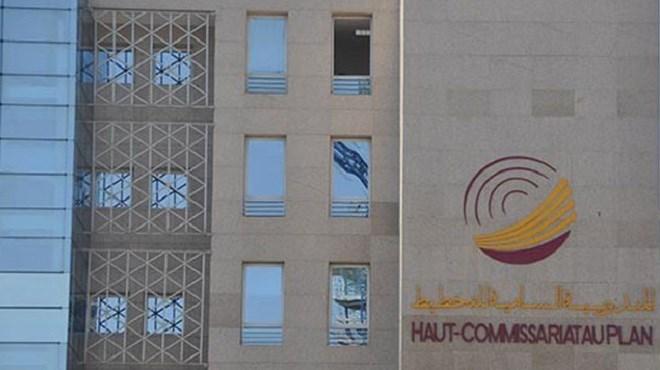 Maroc : Le HCP rappelle l'accessibilité de ses enquêtes et études