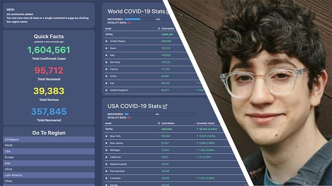 États-Unis | Il refuse 8 millions de dollars pour garder son site sur le COVID-19
