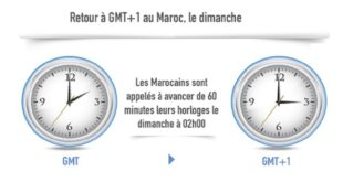 Maroc | Retour à l'heure légale (GMT+1) dimanche 31 mai à 03h00