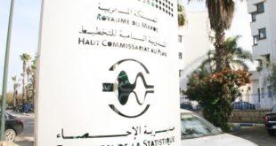 HCP/ Maroc | 200.000 enfants économiquement actifs en 2019