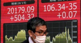 La Bourse de Tokyo toujours inquiète sur la pandémie
