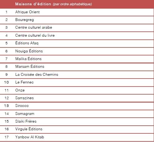 Union Professionnelle Des Editeurs Du Maroc