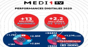 medi1tv digital