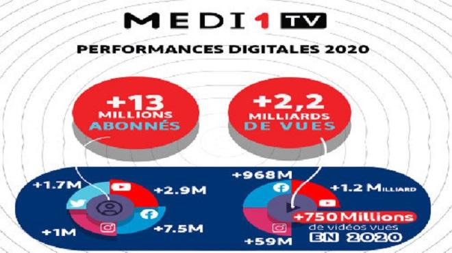 medi1tv digital
