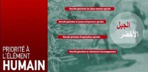 AMO,CNSS,Protection sociale