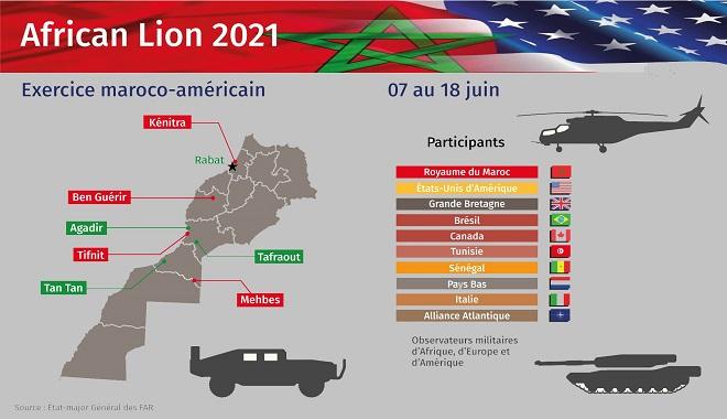 African Lion 2021,FAR,AFRICOM,Etats-Unis Maroc
