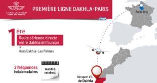 Royal Air Maroc,RAM,Dakhla-Paris